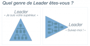 Types de leadership