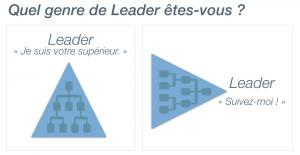 Types de leadership